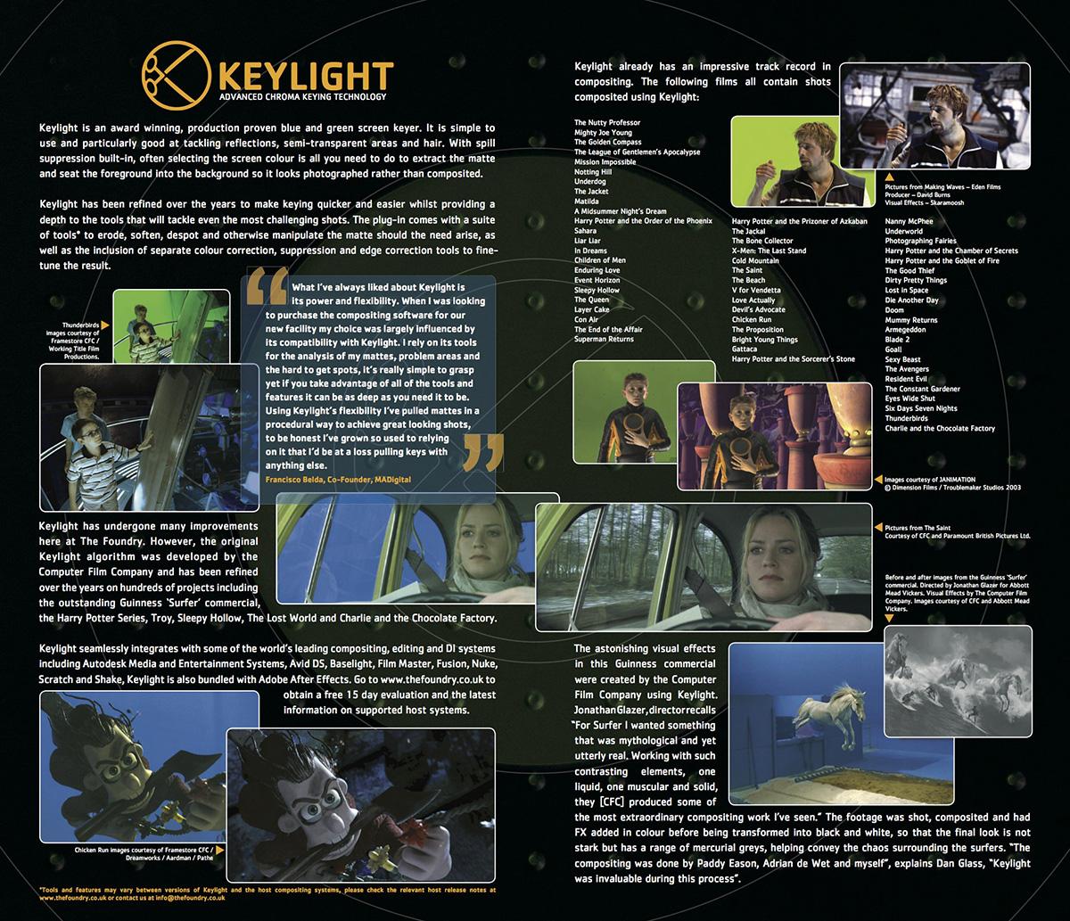 GuinnessSurfer_Keylight_brochure